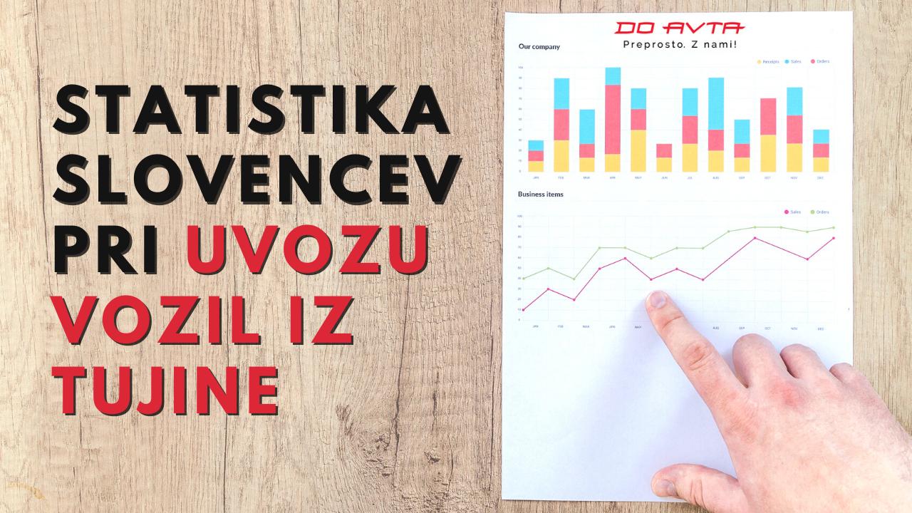 Statistika Slovencev pri uvozu vozil iz tujine:
