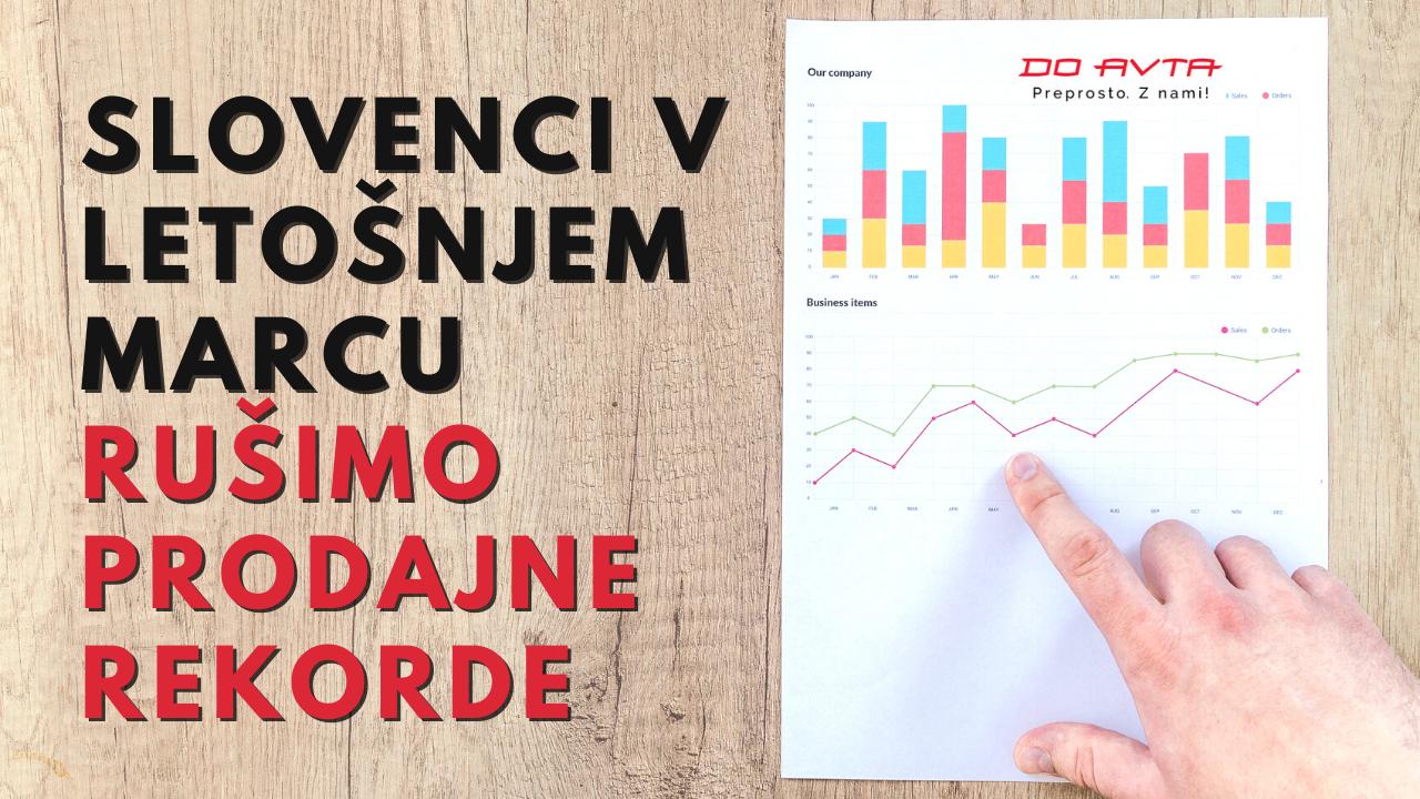 Slovenci v letošnjem marcu rušimo prodajne rekorde